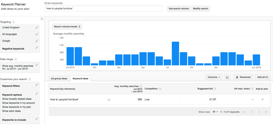 Google Adwords Keyword Planner Trends screenshot