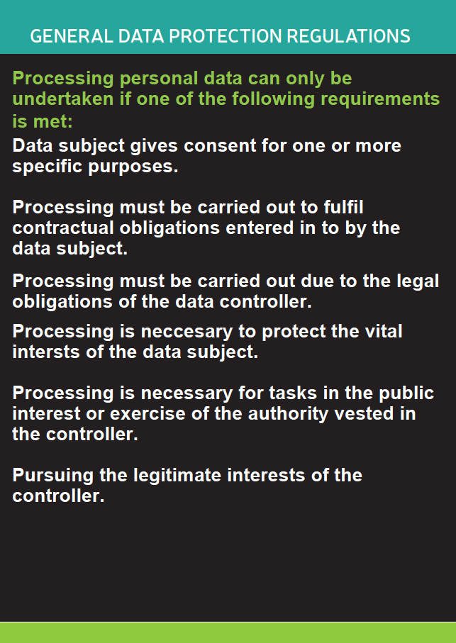 GDPR data processing